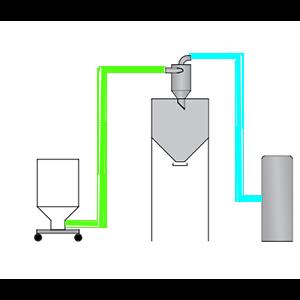 Bin destoner layout